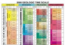 Carta stratigrafica ufficiale 2009