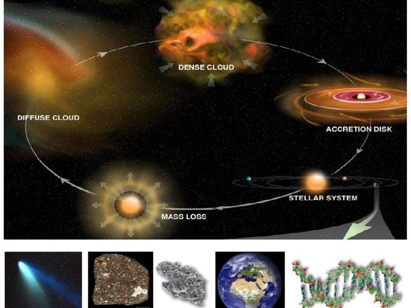 Formazione del Sistema Solare
