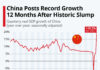 china-recovery